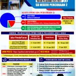 PPDB SDN Percobaan 2 tahun pelajaran 2021/2022